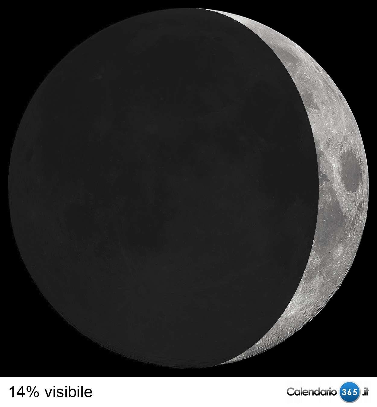 Il cielo del mese Luna_-0_14