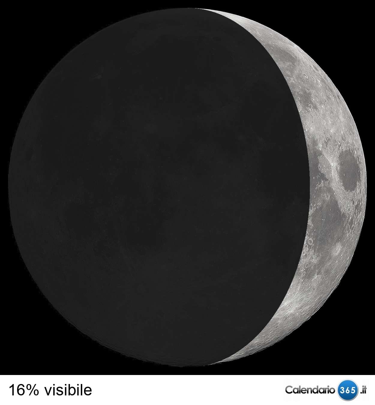 Il cielo del mese  Luna_-0_16