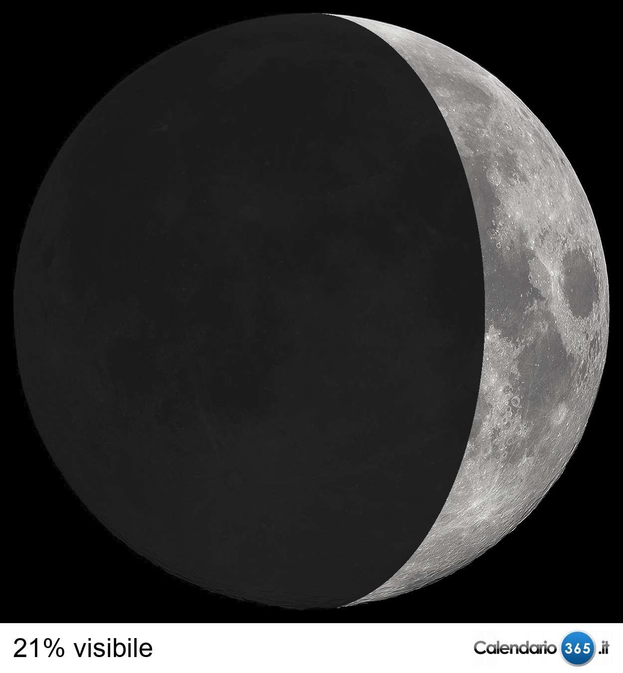 Il cielo del mese  Luna_-0_21