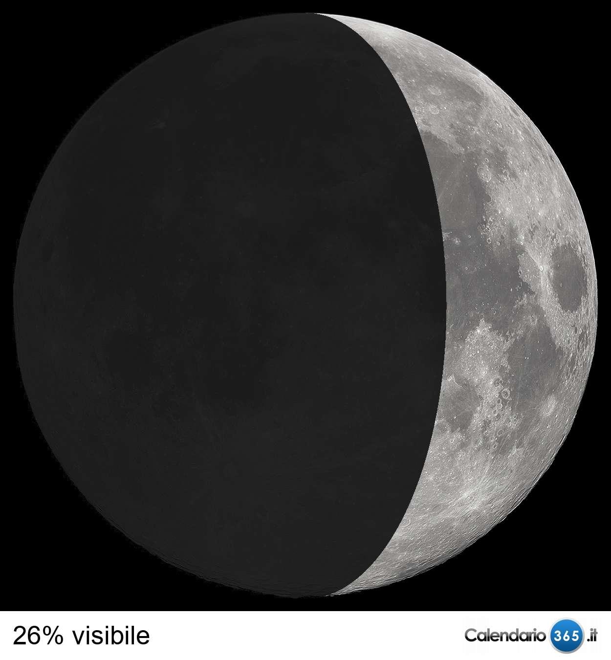 Il cielo del mese Luna_-0_26