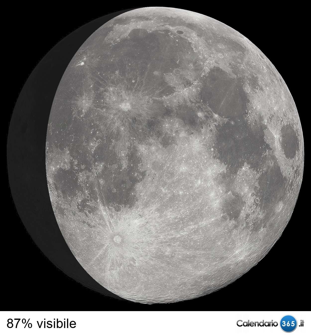 Il cielo del mese Luna_-0_87