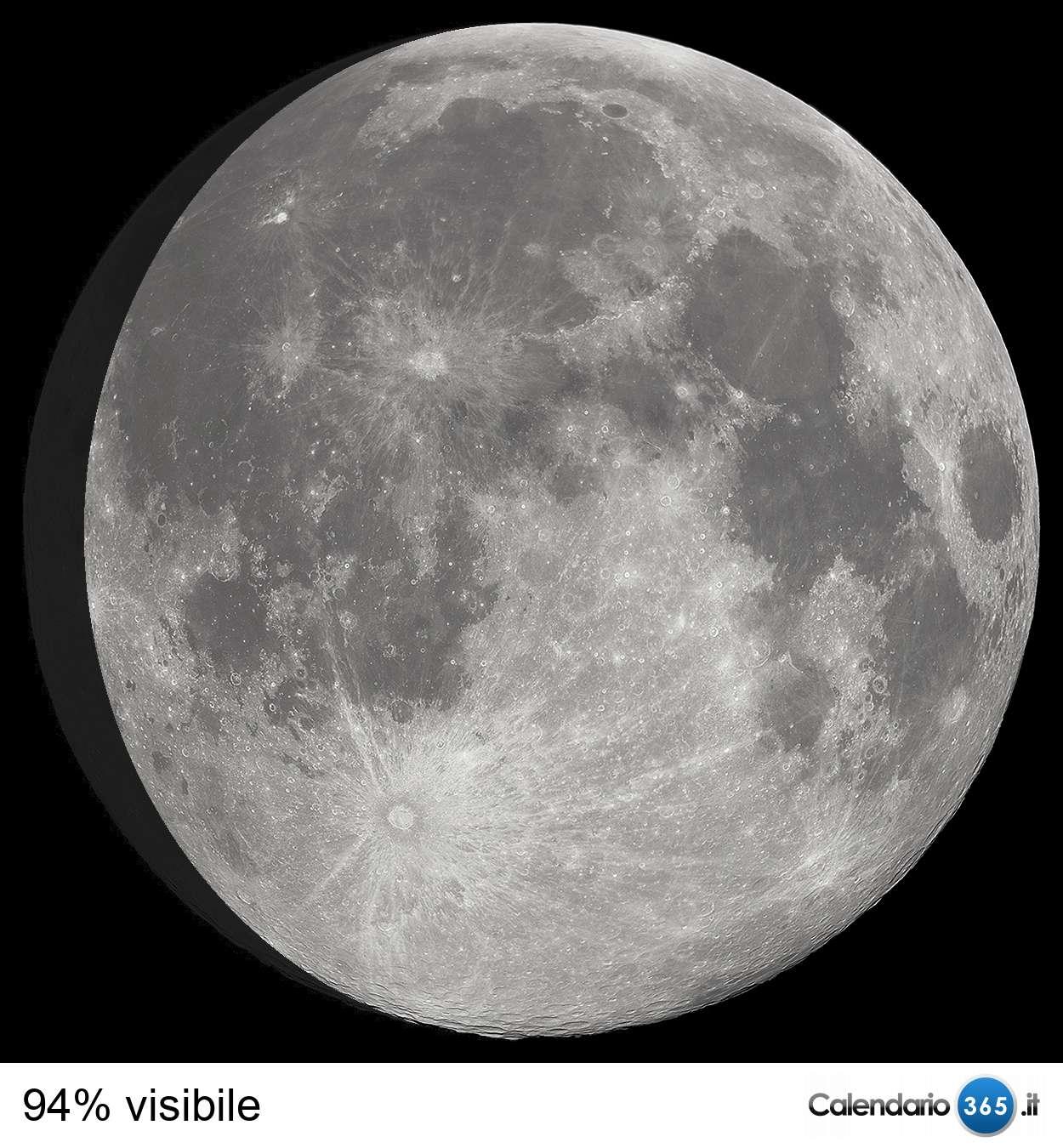 https://www.calendario-365.it/images/luna_it/luna_-0_94.jpg
