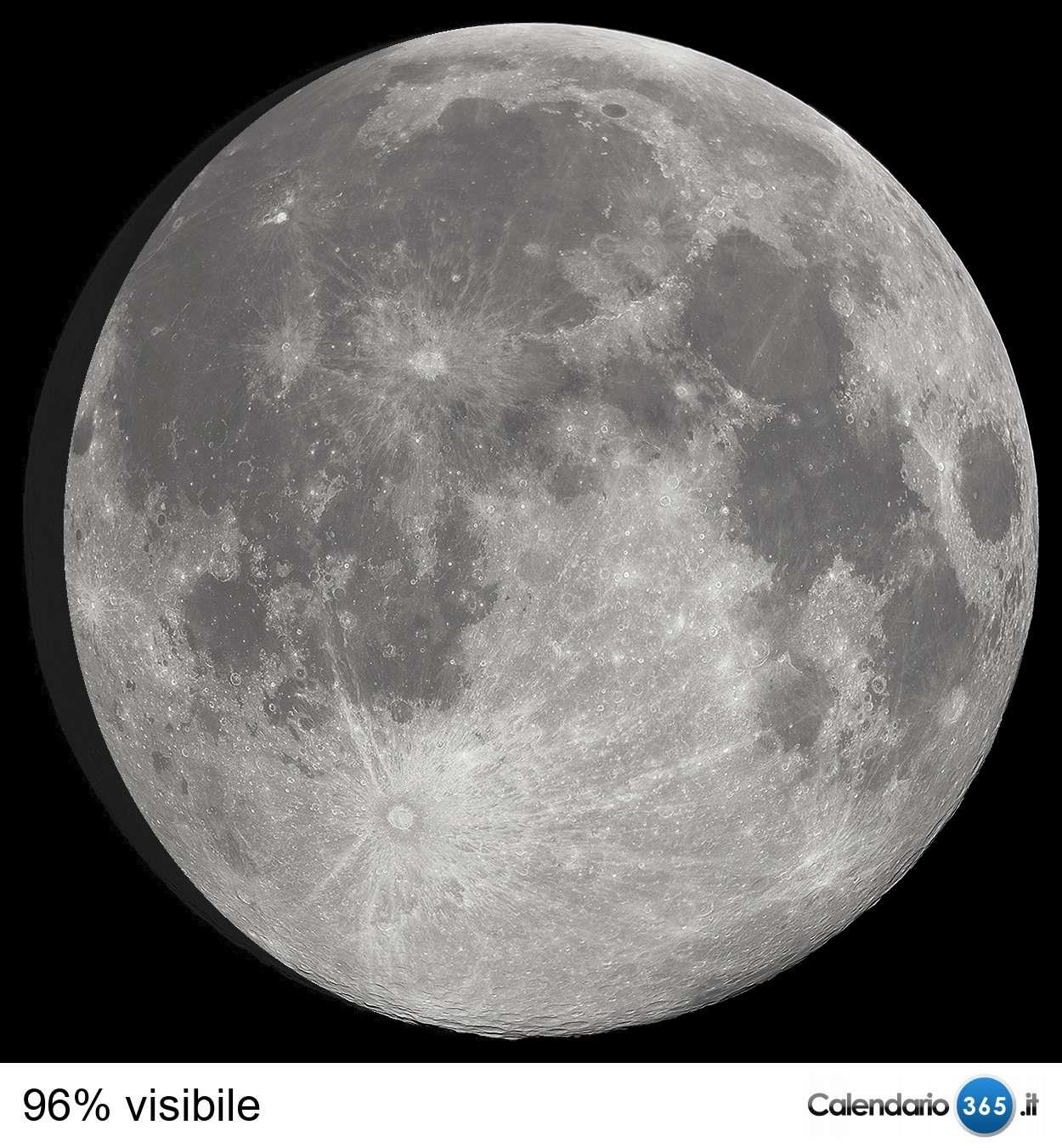 Il cielo del mese Luna_-0_96