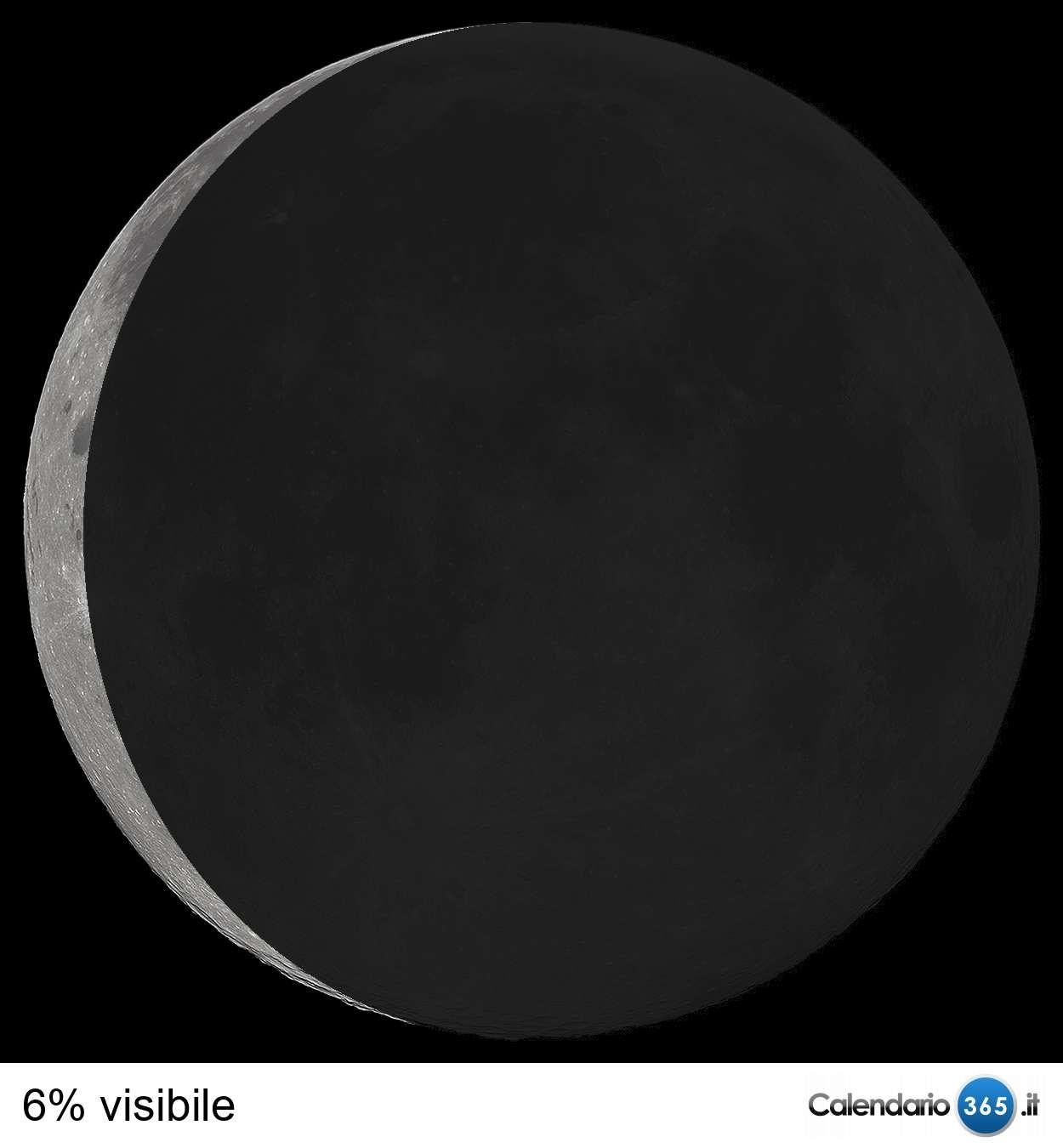 Il cielo del mese Luna_0_06