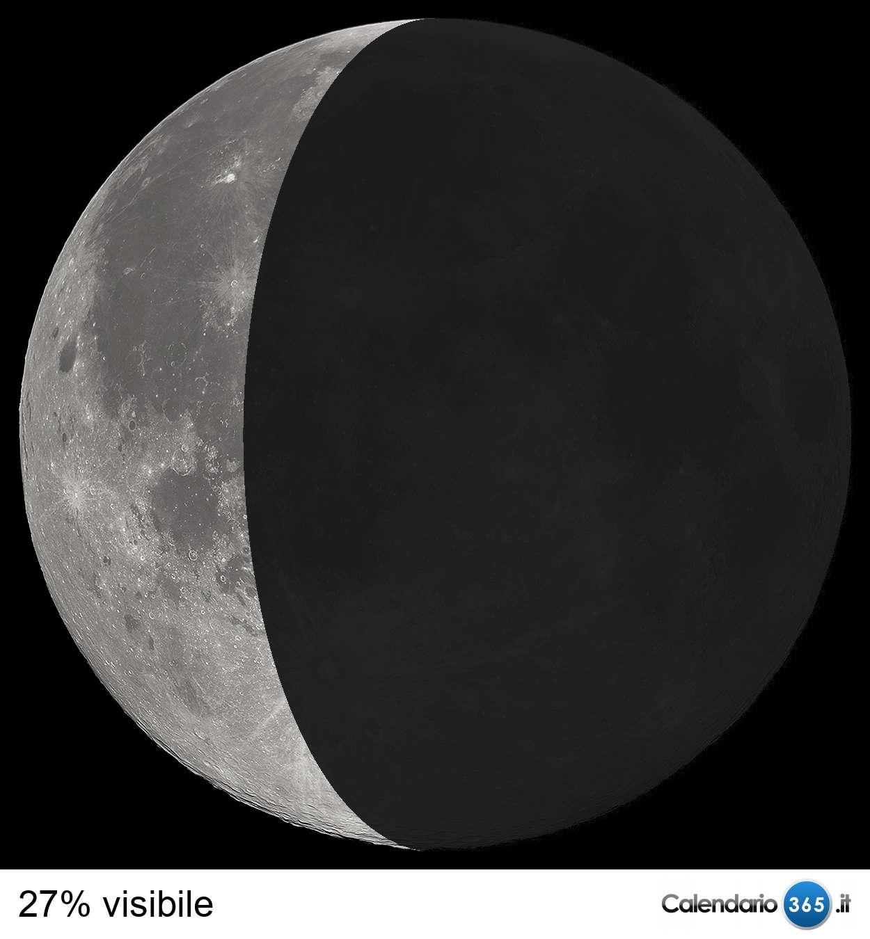 Il cielo del mese - Pagina 2 Luna_0_27