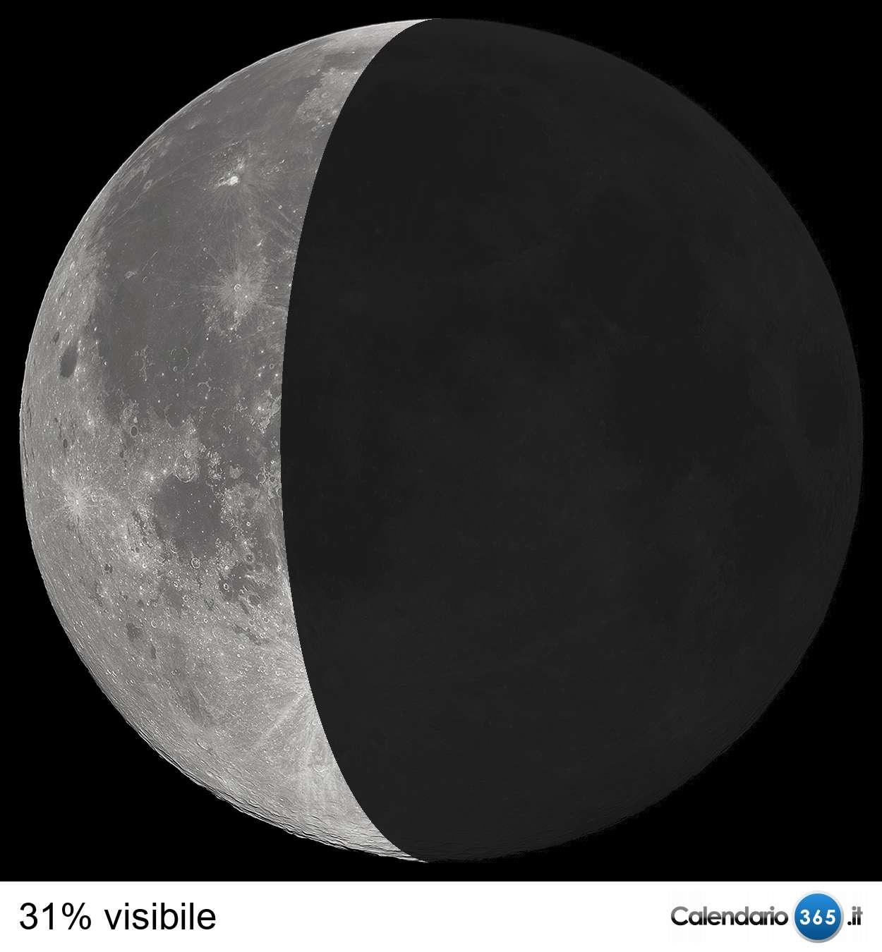 Il cielo del mese  Luna_0_31