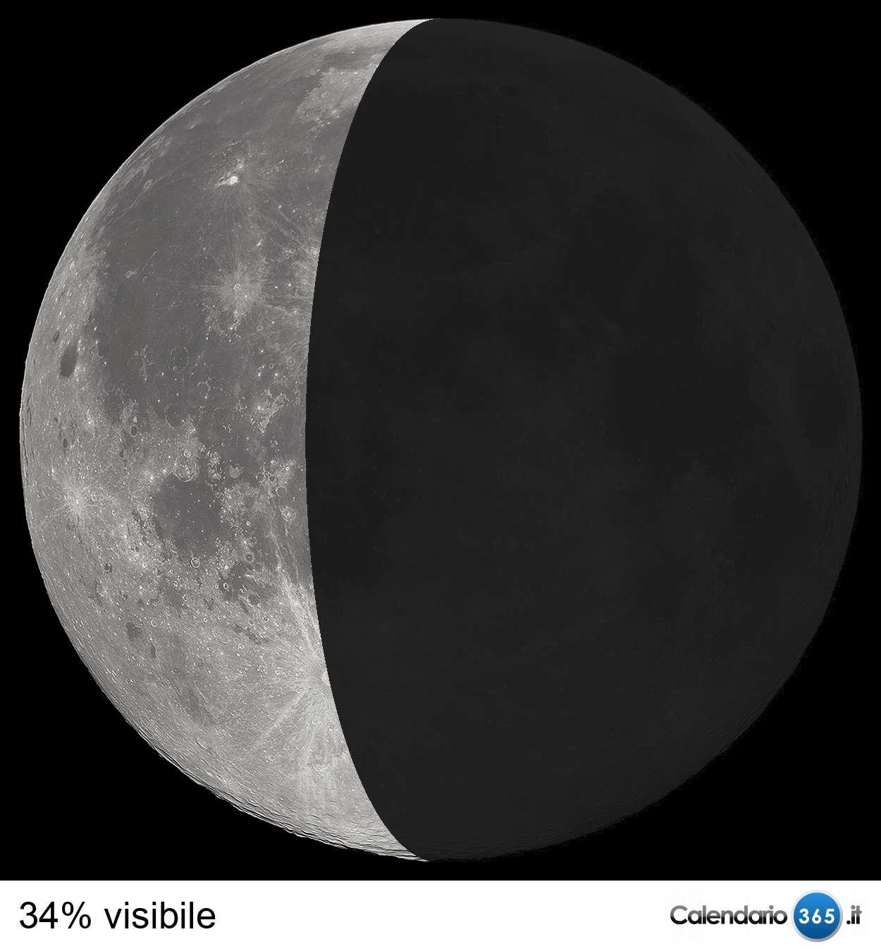 Il cielo del mese - Pagina 2 Luna_0_34
