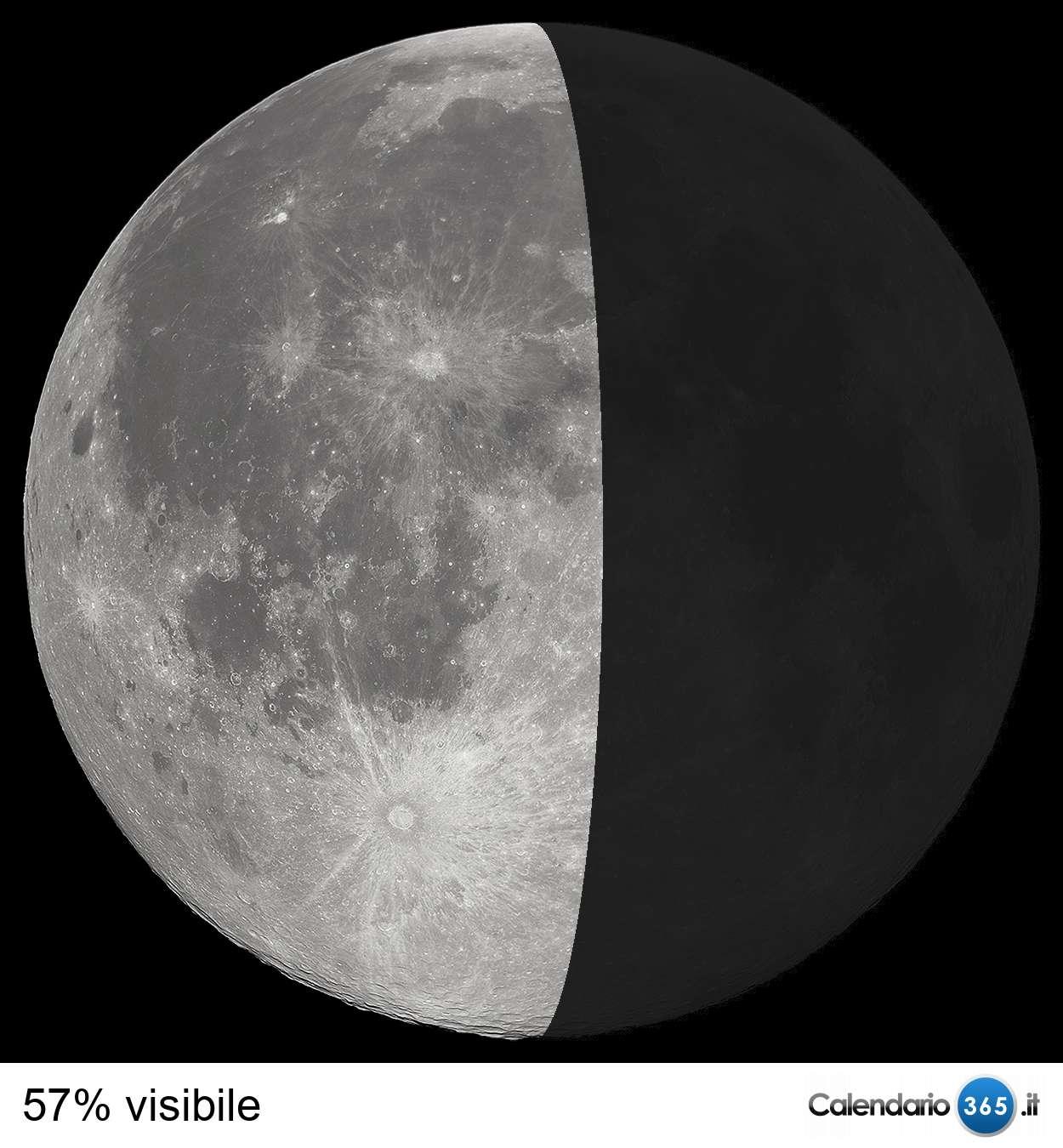 Il cielo del mese Luna_0_57