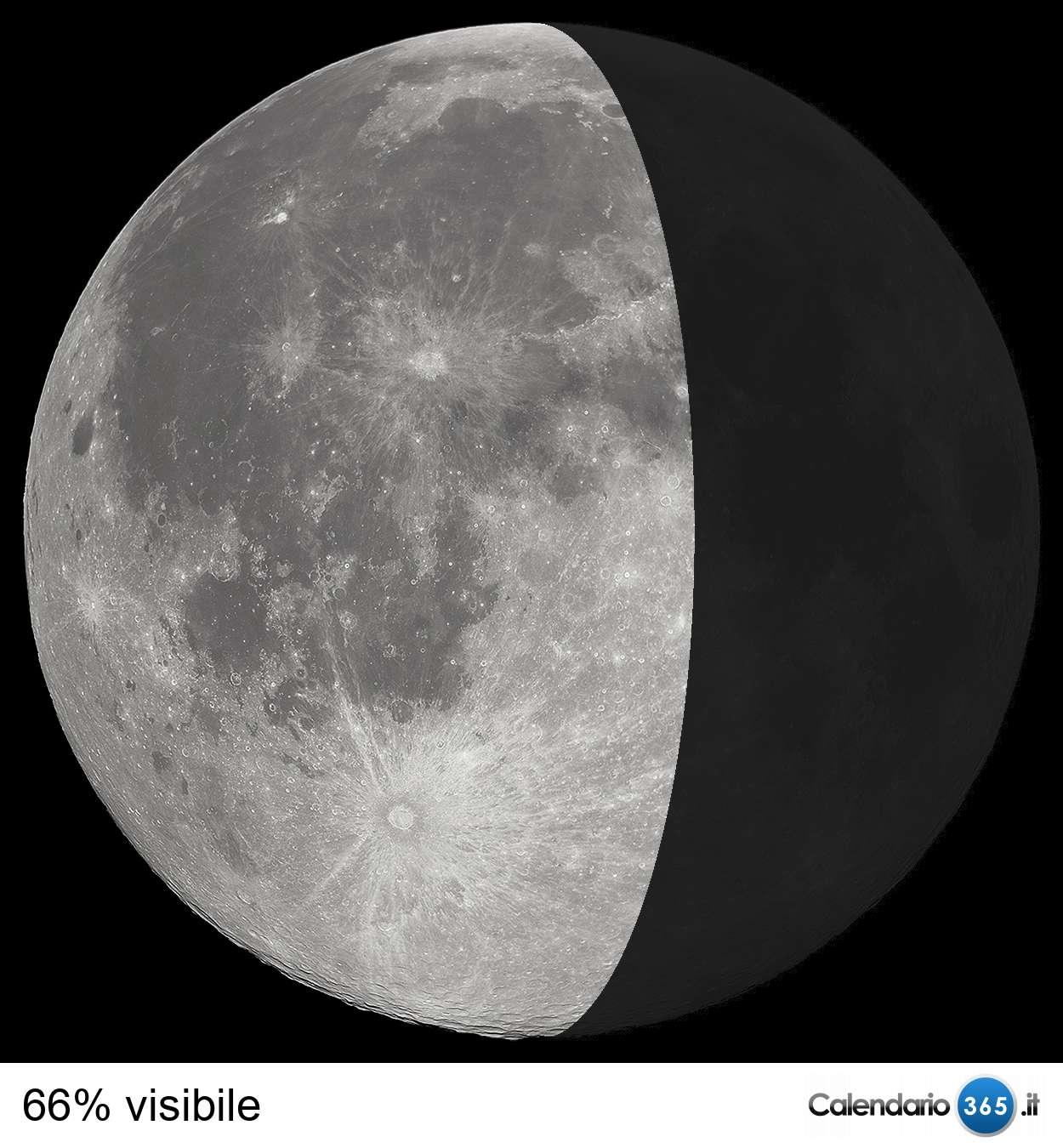 Il cielo del mese - Pagina 2 Luna_0_66