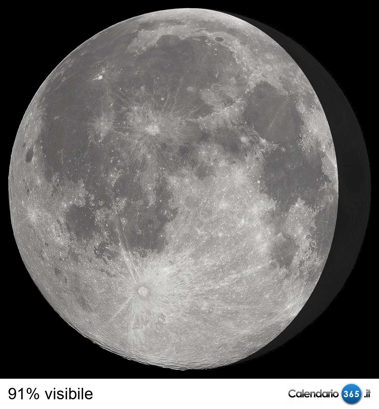 Il cielo del mese - Pagina 2 Luna_0_91